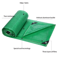 Understand the storage and folding method of tarpaulin